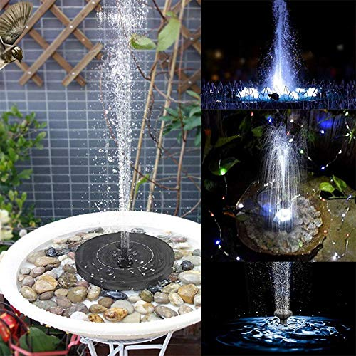 Most bought Fountains