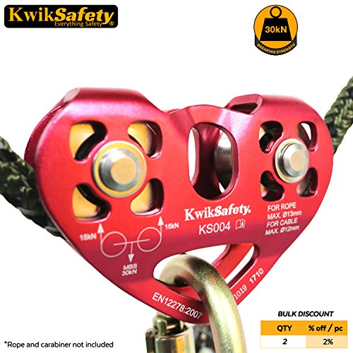 KwikSafety Carabiner Lightweight Performance Certified