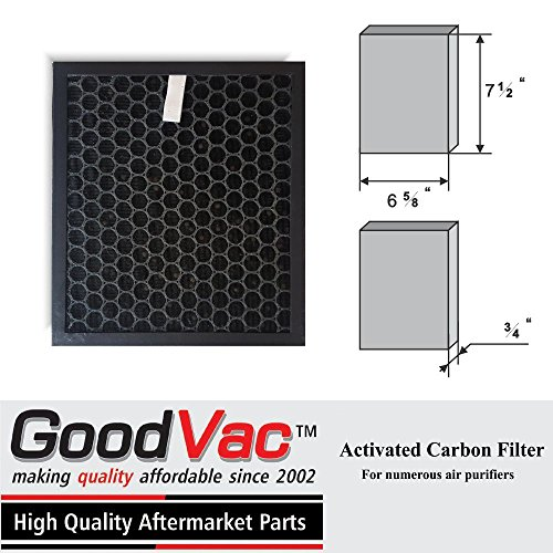 Odor Carbon Eliminating - Air Purifier Cellular Activated Carbon Odor Eliminating Filter fits numerous purifiers - see description