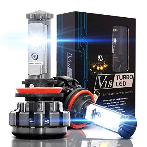 h11 cree led headlight bulb - 6