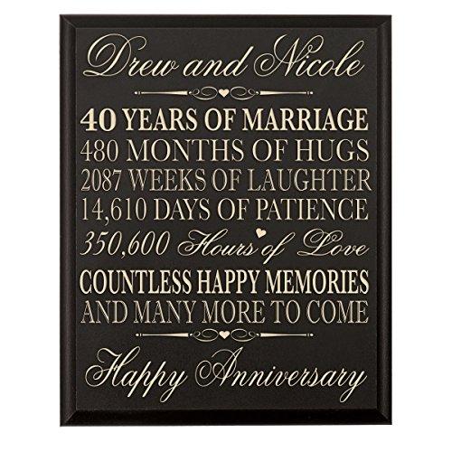 40 year anniversary gift amazoncom for Gift for 40 wedding anniversary