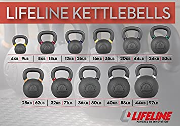 Lifeline Kettlebell Weight 20 kg 44 lb.