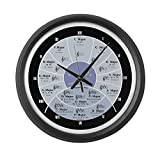 CafePress – Circle Of Fifths Wall Clock – Large 17″ Round Wall Clock, Unique Decorative Clock For Sale