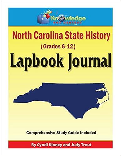 Gratis downloadbare mp3 lydbøger North Carolina State History Lapbook Journal: Plus FREE Printable Ebook på Dansk PDF PDB CHM B01D6H2GF0