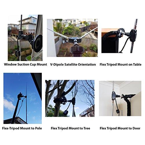 RTL SDR Blog R820T2 RTL2832U 1PPM TCXO SMA Software Defined Radio with 2x  Telescopic Antennas