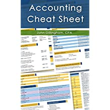 Accounting Cheat Sheet: Learn Financial Accounting (Accounting Play)