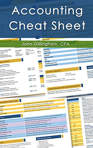 Amazon.c: Accounting Cheat Sheet: Learn Financial Accounting ...