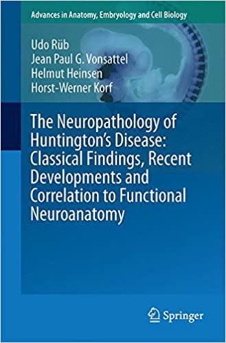 The Neuropathology Of Huntingtons Disease Classical Findings