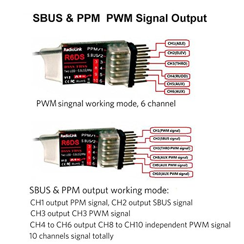 51X5gVDxWpL wiring diagram r6ds sbus diagram wiring diagrams for diy car repairs R6D C118 Navy Aircraft at fashall.co