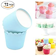 Lesirit Solid color Paper Baking Cups, Standard Size Cupcake Liners Wrappers for Birthday Party Wedding Baby Shower Baking Decoration (72, Sky Blue)