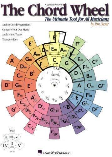 Chord Wheel - 4