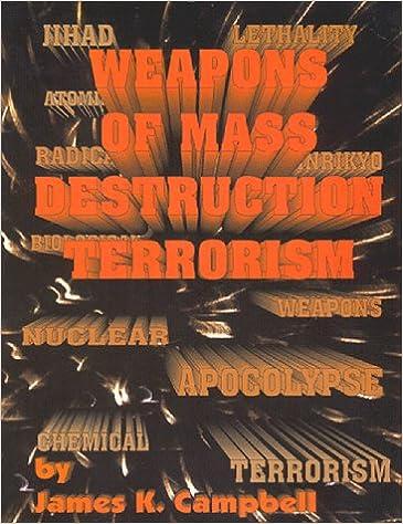 Weapons of Mass Destruction Terrorism