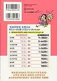 Zutto tedori nijuman'endai demo maitsuki chokin shite ikeru ikka no kakei no shishutsu no wariai : Yaku nanasensetai no kakei shindan de wakatta : Jukyohi shokuhi tsushinhi okozukai shunyu no nanpasento made oke.
