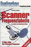 Scanner-Frequenztabelle 27 MHz-10 GHz