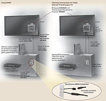 Bryant Electric JAV62MKIT Fptv Connection Enclosure Kit