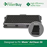 Miele Active AirClean 50 HEPA Filter, Part # AAC50 & SF-AA50. Designed by FilterBuy to fit Miele S4 and S5 Series Canister Vacuum Cleaners