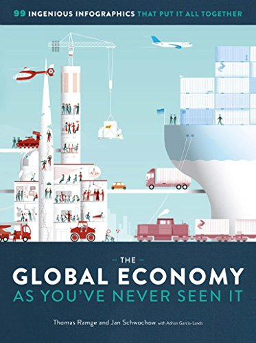 The Global Economy as You've Never Seen It: 99 Ingenious Infographics That Put It All Together (Reserve Federal Currency)