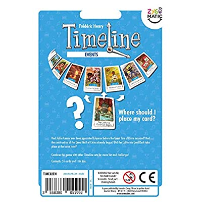 Timeline Events: Toys & Games