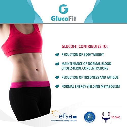 GLUCOFIT- Pastillas para Adelgazar | Suplemento para Pérdida de Peso 100 % Natural | No Estimulante | Pérdida de Peso, Quema de Grasa, Reducción de la ...