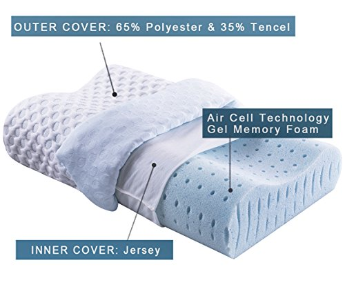 comfort relax ventilated memory foam contour pillow with import it all. Black Bedroom Furniture Sets. Home Design Ideas