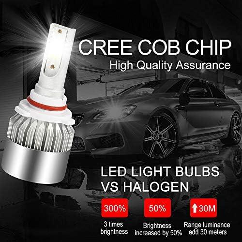 with 56W 6400LM Epistar LED Chips 1 Pair JOJOY LUX H10 9045 9145 9040 as Fog Light Conversion Kit 6500K Diamond White Color