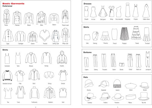 fashion sketchbook with templates - essentials fashion sketchbook 366 figure templates to