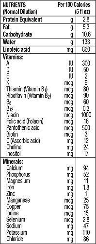how to get free nutramigen formula