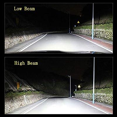 Infitary H4 9003 HB2 LED Headlight Bulbs Conversion Kits High/Low Beam Auto Headlamp Car Headlight 64W 6500K 8000LM Super Bright- 1 Pair- 3 Year Warranty: Automotive