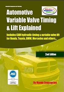 Automotive Variable Valve Timing & Lift