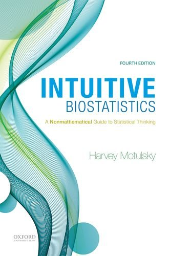 190643560 - Intuitive Biostatistics: A Nonmathematical Guide to Statistical Thinking