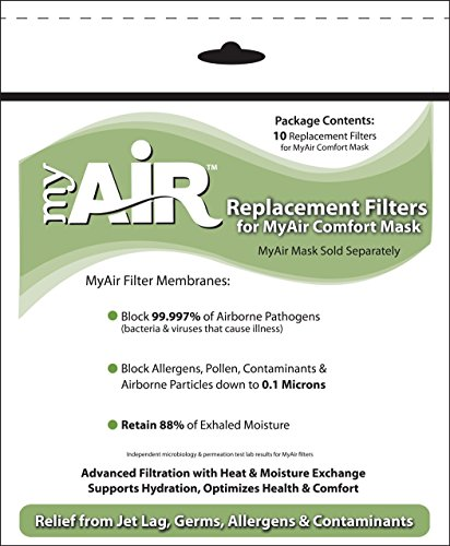 - MyAir Comfort Mask Replacement Filters - 10 Pack - Made in USA