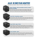 2000Watts Travel Adapter and Converter Combo Step