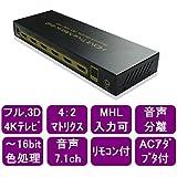 4x2 HDMIマトリックススイッチ 4K 3D ARC対応 トスリンク出力付【aHD-MTX42-A4K】