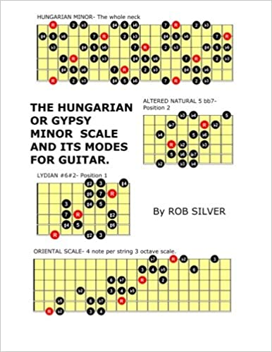 The Hungarian or Gypsy Minor Scale and its Modes for Guitar (Basic