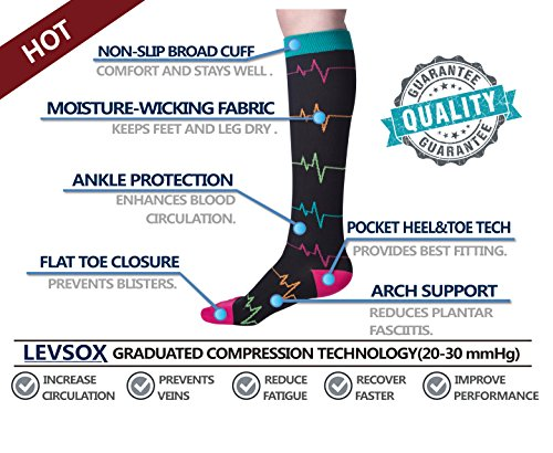 Compression Socks for Women Nurse, 2/3 Pairs, Graduated 20-30 mmHg Knee High Stocking, Fits for Nurse, Doctor, and Pregnancy, Reduce Fatigue, Swelling, Shin Splints (EKG & Nurse 4 Pairs, M) by LEVSOX (Image #2)