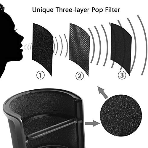 Pop Filter, PEMOTech [Tres capas mejoradas] Micrófono metálico Layer de malla y espuma y Etamine. Pop Filter, Micrófono Parabrisas, Máscara de escudo de micrófono de mano para grabación vocal, videos de YouTube, streaming