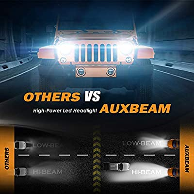 Auxbeam LED Headlights F-16 Series 9004 HB1 LED Headlight Bulbs with 2 Pcs of Headlight Bulbs SMD LED Chips Hi-Lo Beam - 50W 5000lm Low Beam & 50W 5000lm High Beam: Automotive