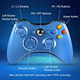 Wireless Controller for Xbox 360, Astarry 2.4GHZ