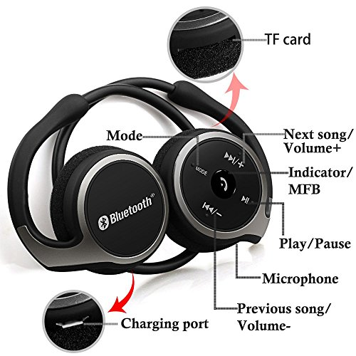 Bluetooth 4,1 inalámbrico auriculares deportivos, 3-en 1 auriculares Bluetooth, auriculares inalámbricos estilófono-ear con micrófono, soporte tarjeta TF ...