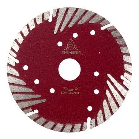 RioRand Blades 4.5