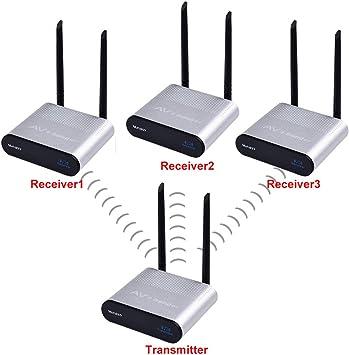 Measy Transmisor de Audio inalámbrico AU680-3 Transmisor de ...