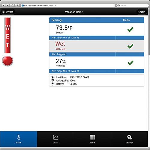 La Crosse Alerts Mobile 926-25104-WGB Wireless Monitor System Set with Water Leak Probe