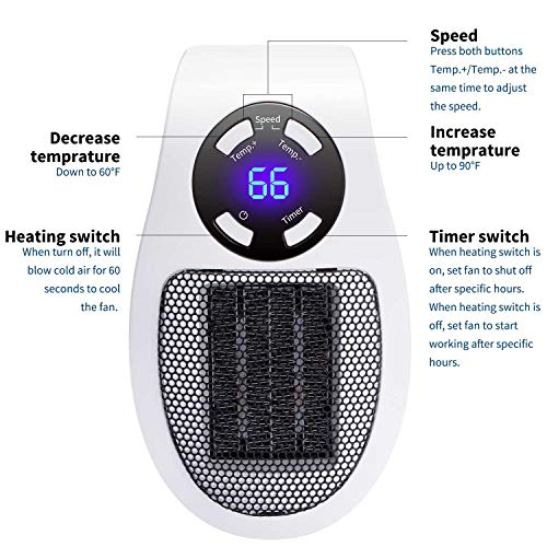Portable Ceramic Mini Heater Plug-in Wall-Outlet Space
