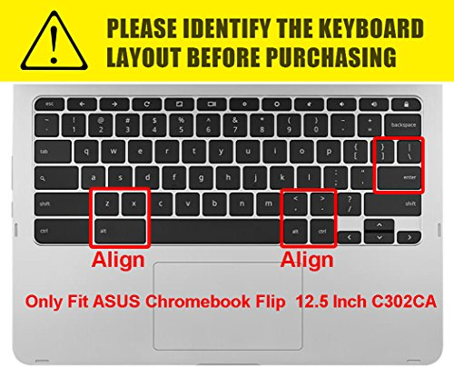 For ASUS Chromebook Keyboard Cover, Compatible with 2019 2018 ASUS Chromebook C523NA 15.6