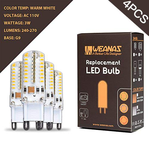 Domestic Led Light Fittings in US - 4
