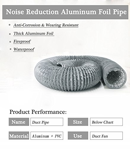HG Power Duct Silencer Flexible Ducting Hose Noise Reducer Hose Silencer for Inline Duct Fan (5inch) by HG POWER (Image #5)