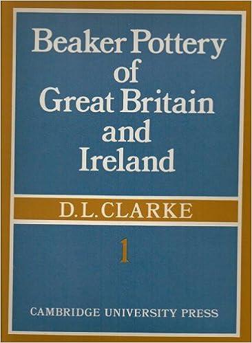 Utorrent En Español Descargar Beaker Pottery Of Great Britain And Ireland 2 Part Hardback Set PDF Español