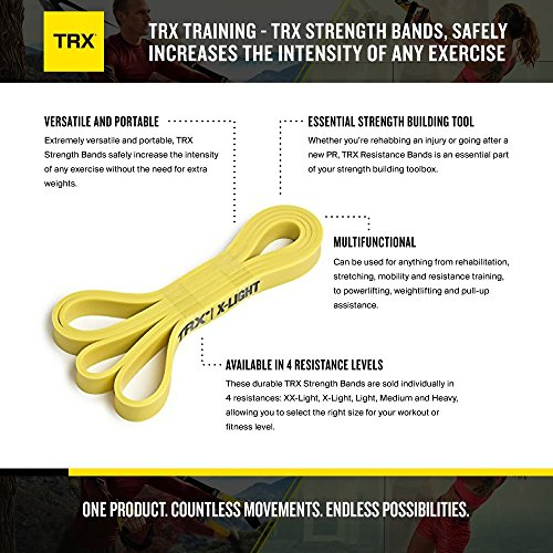 trx force tactical conditioning program pdf
