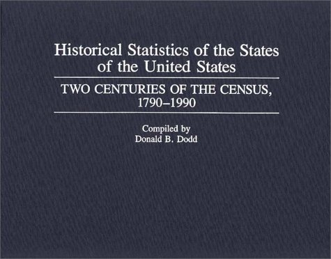 Historical Statistics of the States of the United States: Two Centuries of the Census, 1790-1990