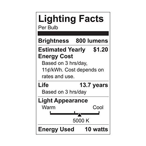 GE Dimmable LED Light Bulbs, A19 General Purpose (60 Watt Replacement LED Light Bulbs), 800 Lumen, Medium Base Light Bulbs, Daylight, 2-Pack LED Bulbs